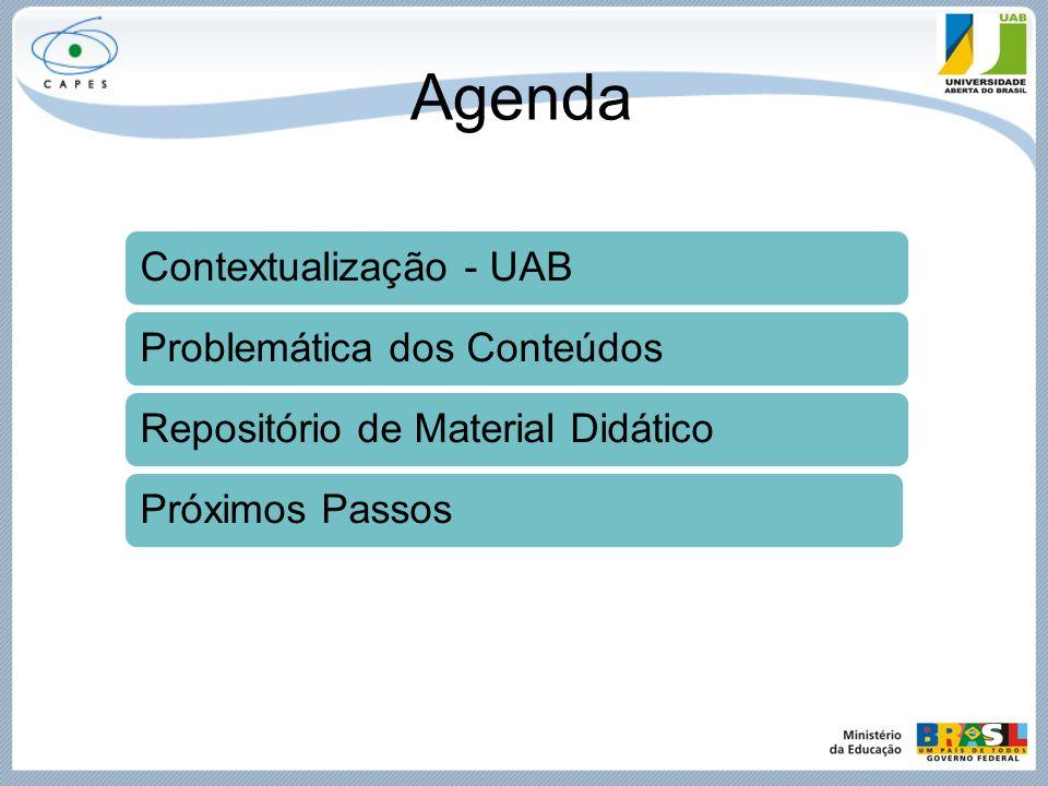 Agenda Contextualização - UAB Problemática dos Conteúdos