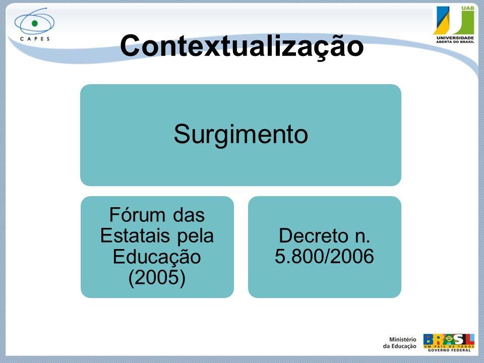 Fórum das Estatais pela Educação (2005)