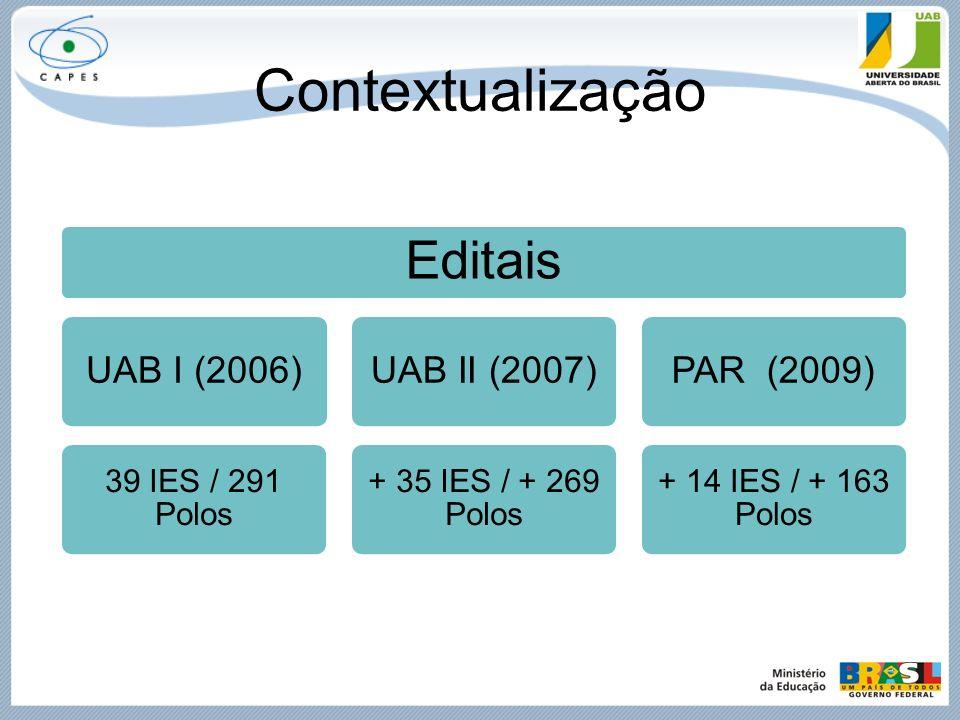 Contextualização Editais UAB I (2006) UAB II (2007) PAR (2009)