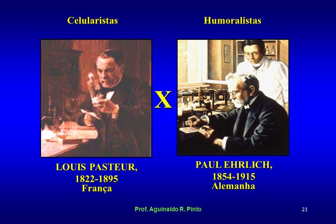 X Celularistas Humoralistas PAUL EHRLICH, 1854-1915