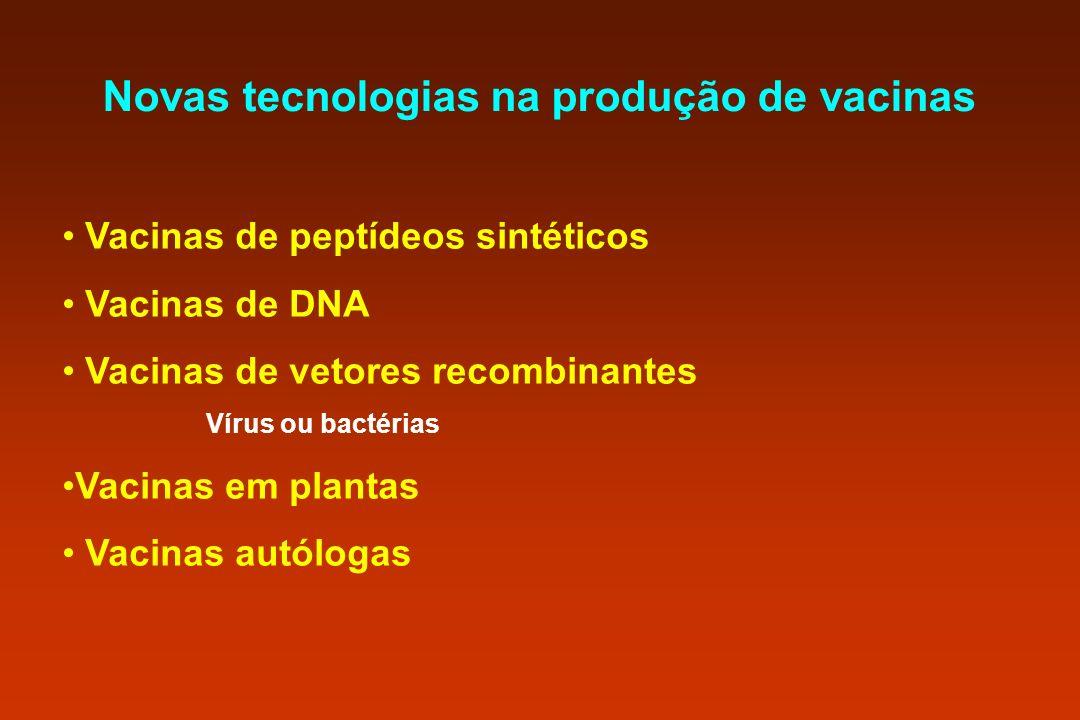 Novas tecnologias na produção de vacinas