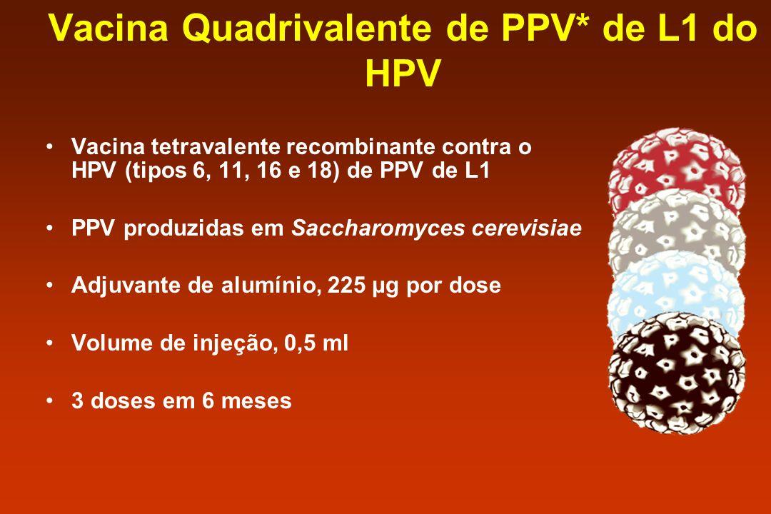 Vacina Quadrivalente de PPV* de L1 do HPV