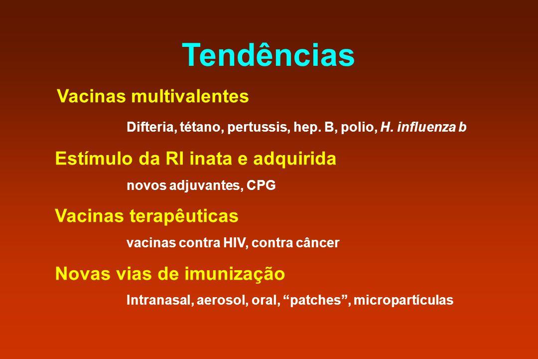 Tendências Vacinas multivalentes Estímulo da RI inata e adquirida