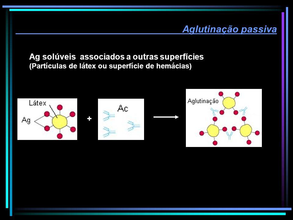 Aglutinação passiva Ag solúveis associados a outras superfícies +