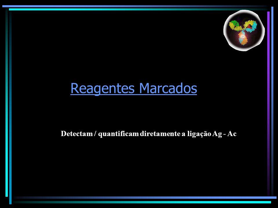 Reagentes Marcados Detectam / quantificam diretamente a ligação Ag - Ac