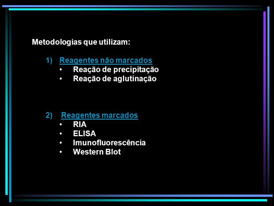 Metodologias que utilizam: