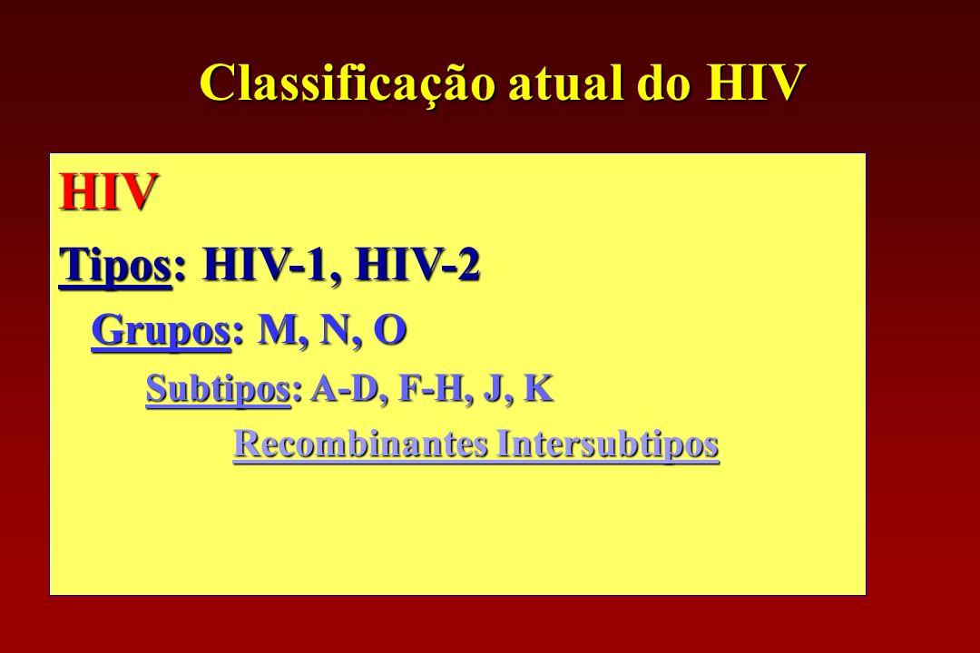Classificação atual do HIV