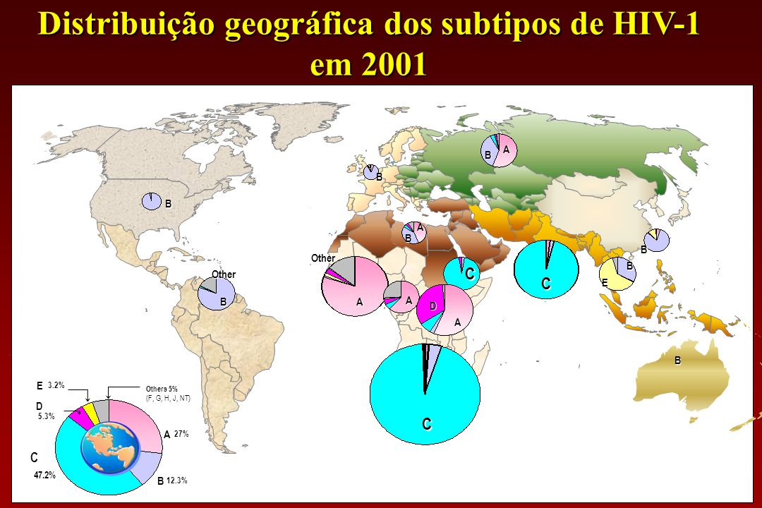 Distribuição geográfica dos subtipos de HIV-1 em 2001