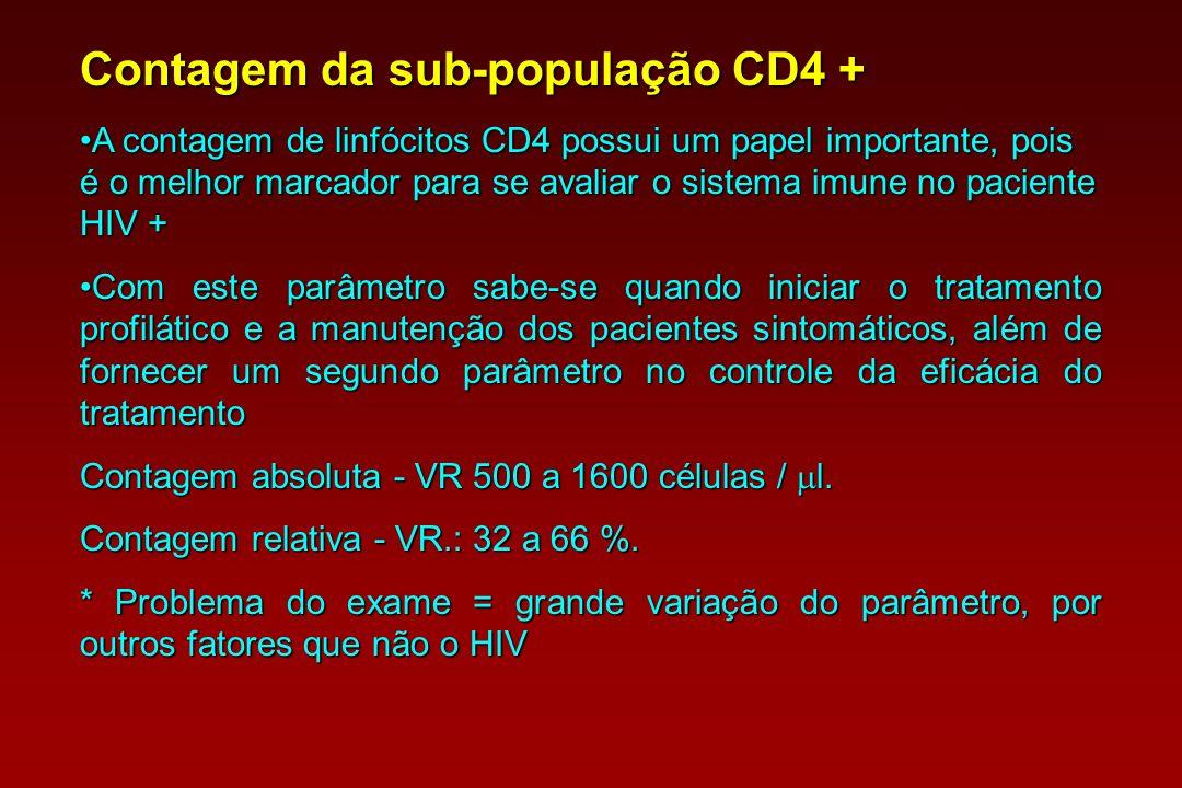 Contagem da sub-população CD4 +