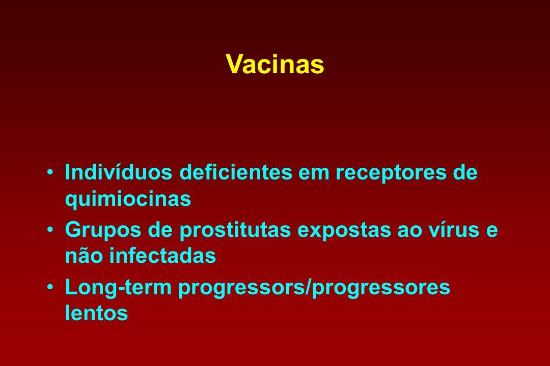 Vacinas Indivíduos deficientes em receptores de quimiocinas