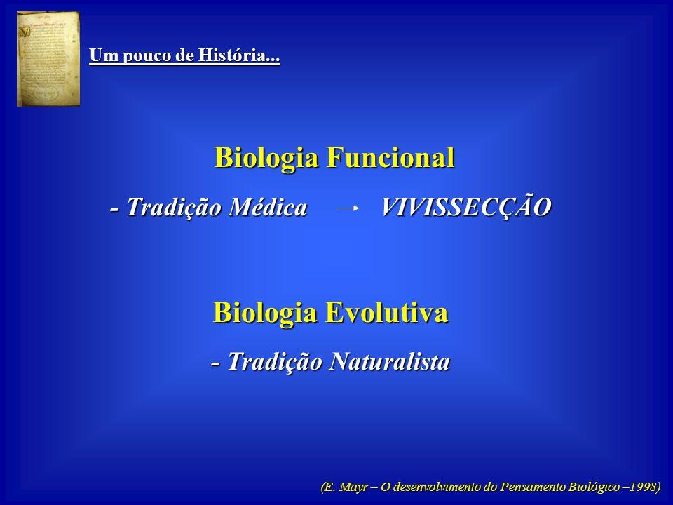 - Tradição Médica VIVISSECÇÃO - Tradição Naturalista