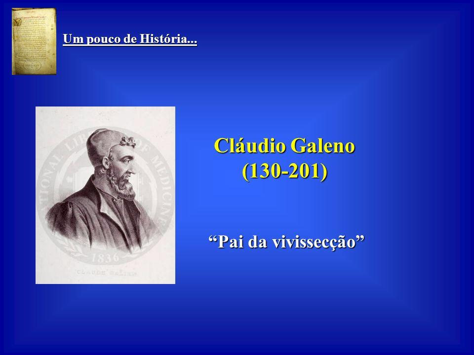 Um pouco de História... Cláudio Galeno (130-201) Pai da vivissecção