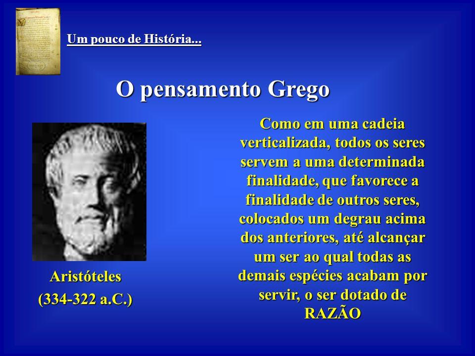 Um pouco de História... O pensamento Grego.