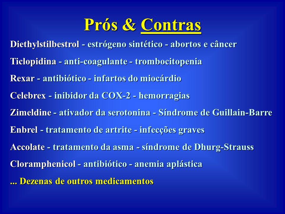 Prós & Contras Diethylstilbestrol - estrógeno sintético - abortos e câncer. Ticlopidina - anti-coagulante - trombocitopenia.