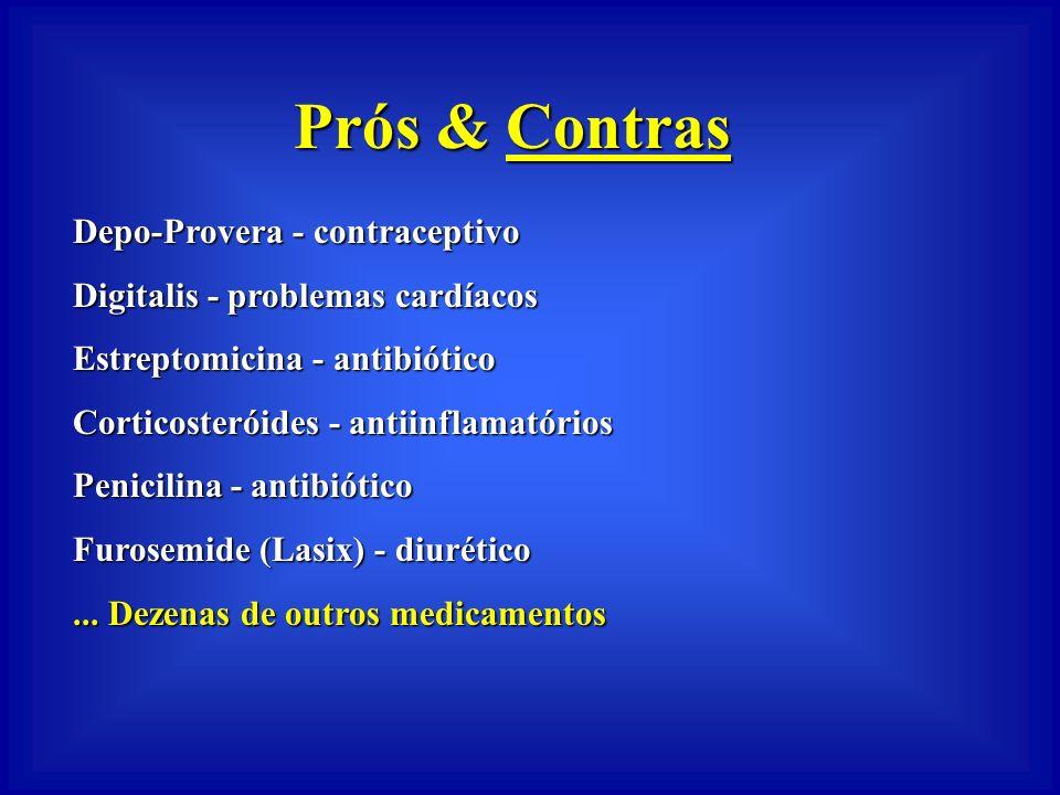 Prós & Contras Depo-Provera - contraceptivo