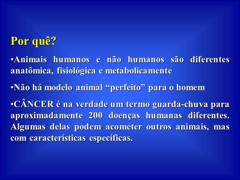 Por quê Animais humanos e não humanos são diferentes anatômica, fisiológica e metabolicamente. Não há modelo animal perfeito para o homem.
