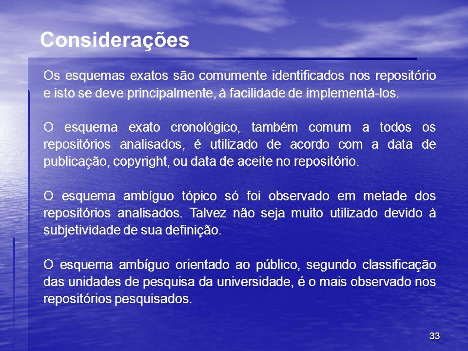 Considerações Os esquemas exatos são comumente identificados nos repositório e isto se deve principalmente, à facilidade de implementá-los.