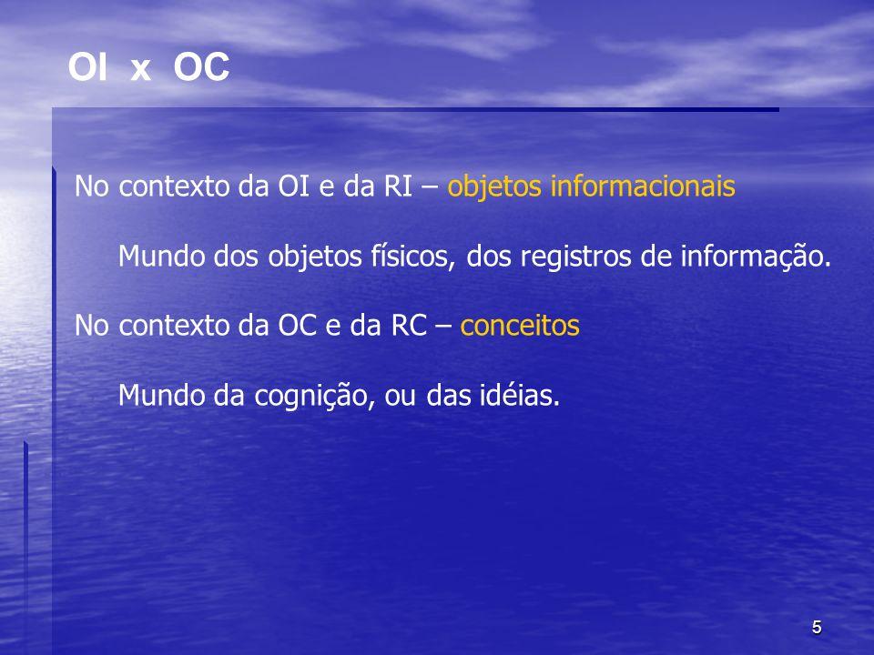 OI x OC No contexto da OI e da RI – objetos informacionais