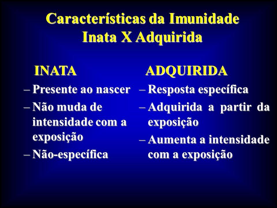 Características da Imunidade Inata X Adquirida