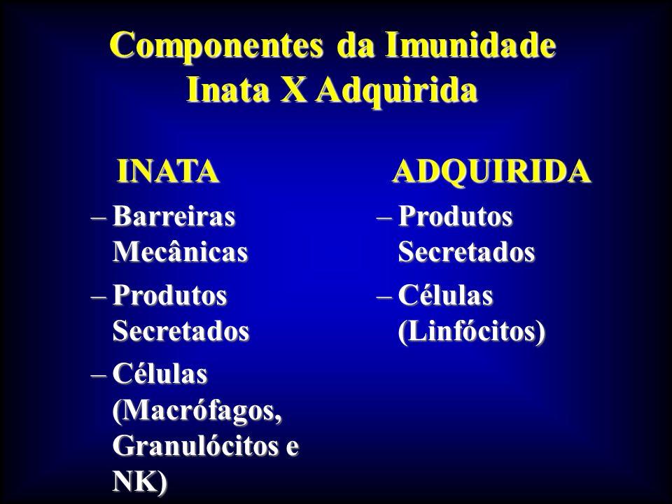 Componentes da Imunidade Inata X Adquirida
