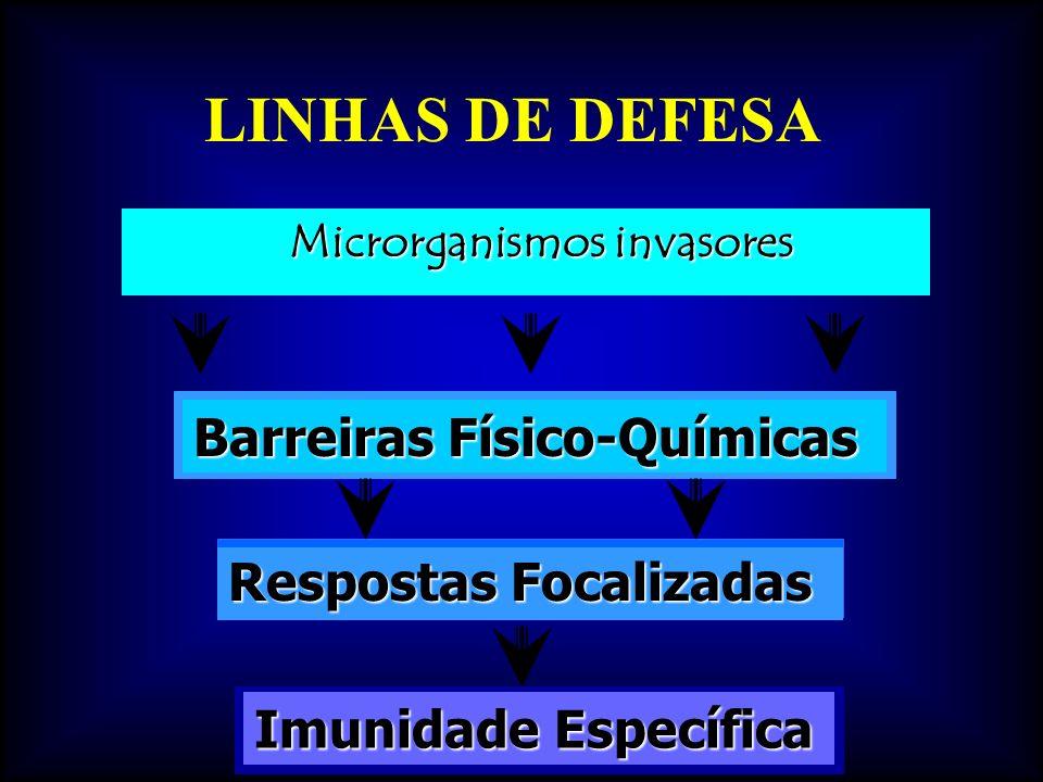 Microrganismos invasores
