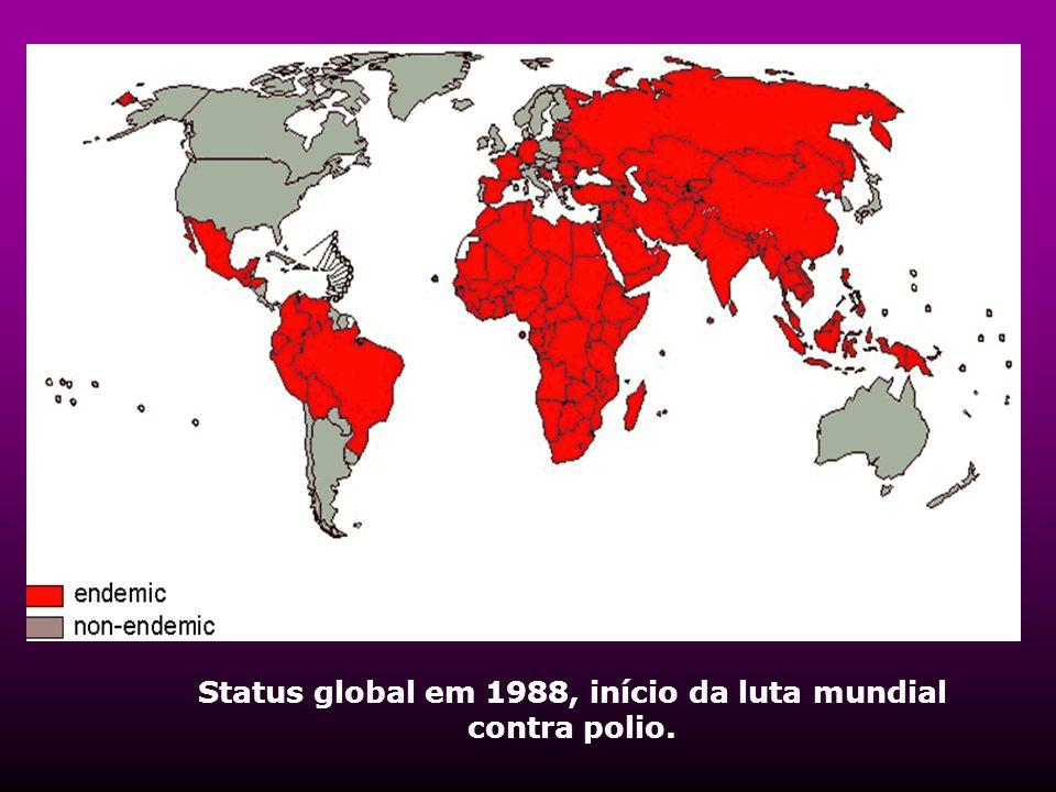 Status global em 1988, início da luta mundial contra polio.