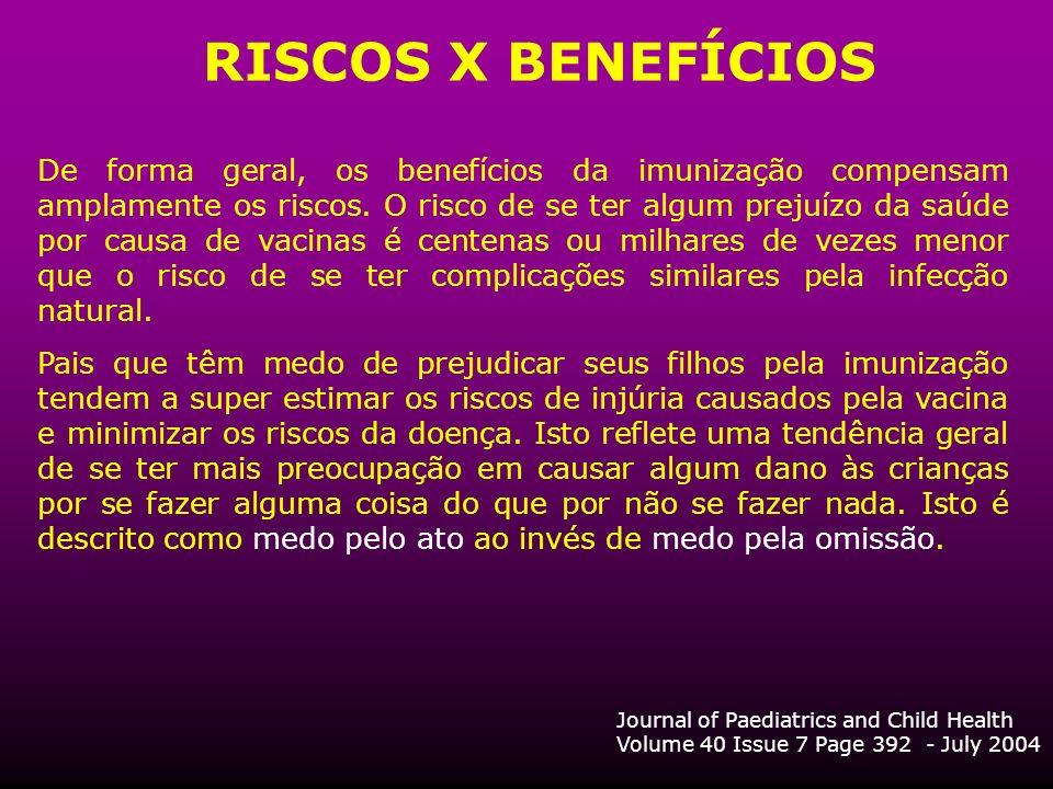 RISCOS X BENEFÍCIOS