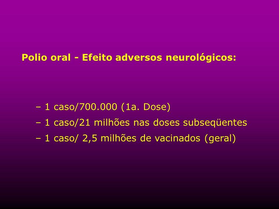 Polio oral - Efeito adversos neurológicos: