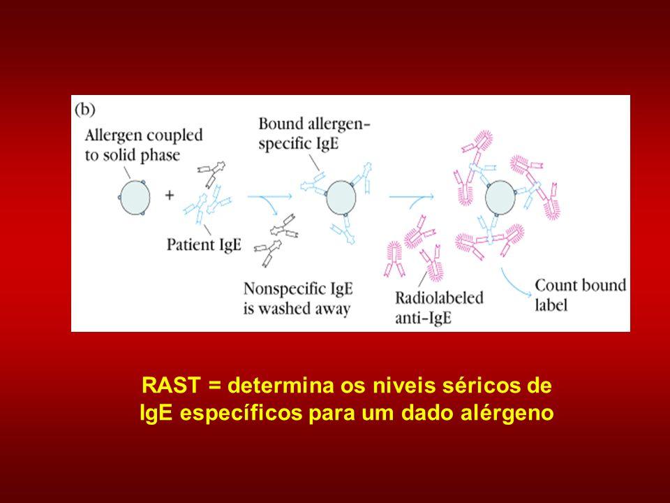 RAST = determina os niveis séricos de IgE específicos para um dado alérgeno