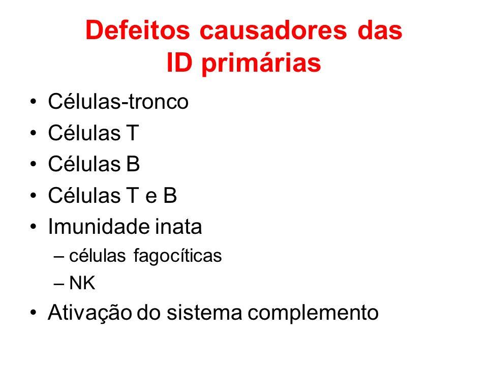 Defeitos causadores das ID primárias