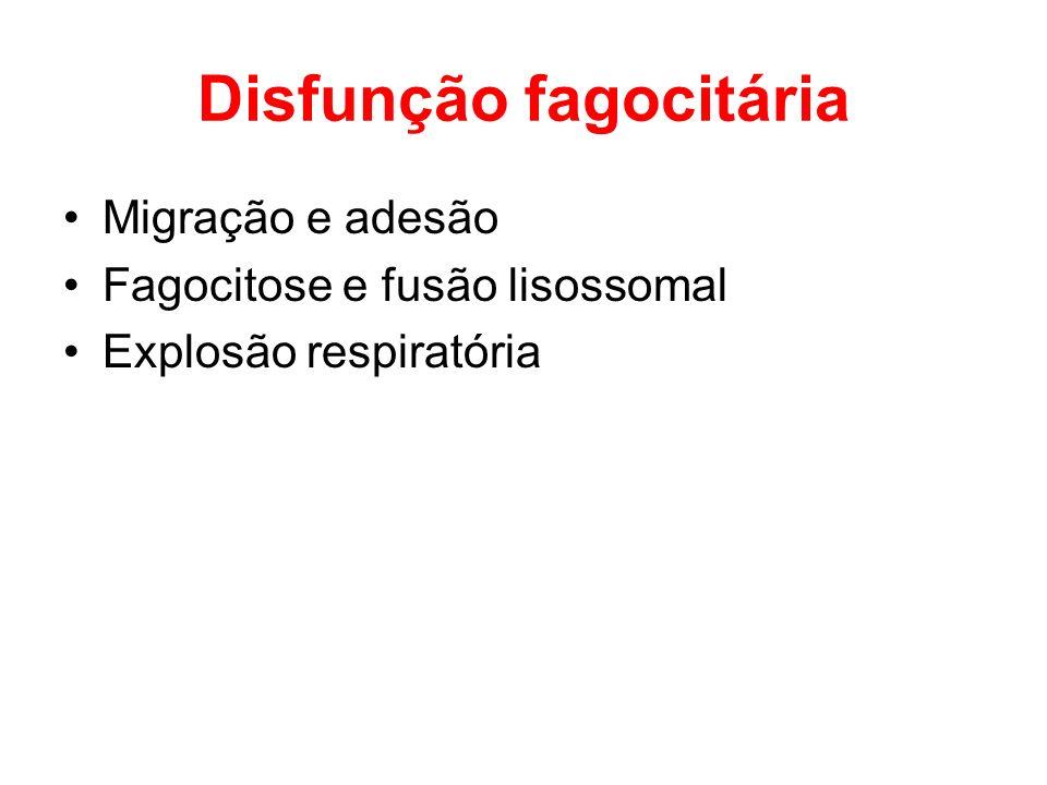 Disfunção fagocitária
