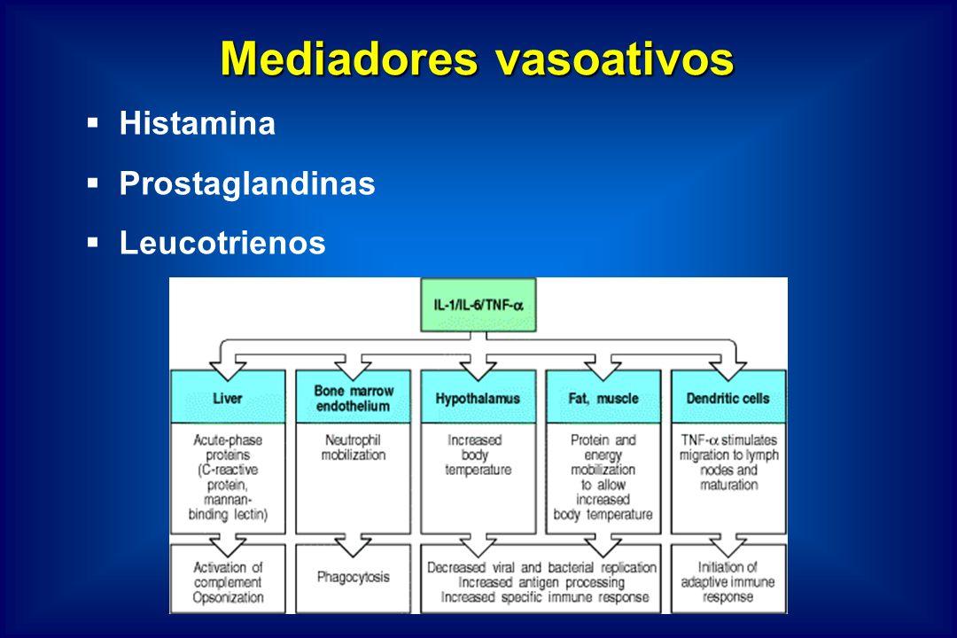 Mediadores vasoativos