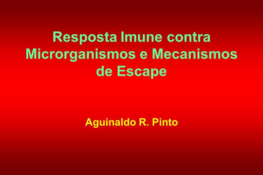 Resposta Imune contra Microrganismos e Mecanismos de Escape