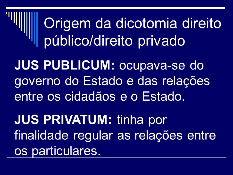 Origem da dicotomia direito público/direito privado