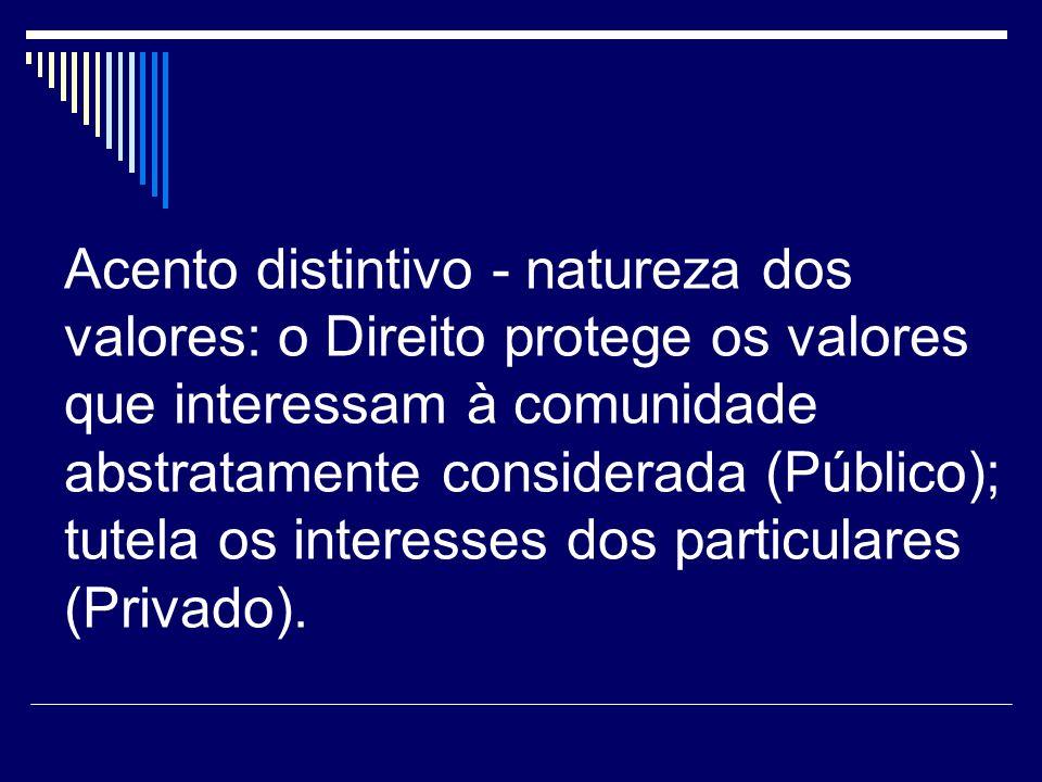 Acento distintivo - natureza dos valores: o Direito protege os valores que interessam à comunidade abstratamente considerada (Público); tutela os interesses dos particulares (Privado).