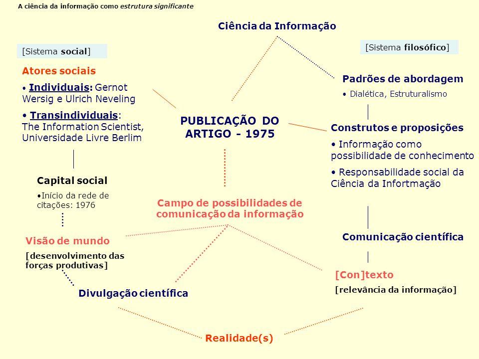 Campo de possibilidades de comunicação da informação