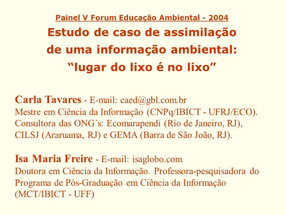 Painel V Forum Educação Ambiental - 2004