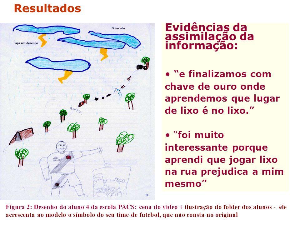 Evidências da assimilação da informação: