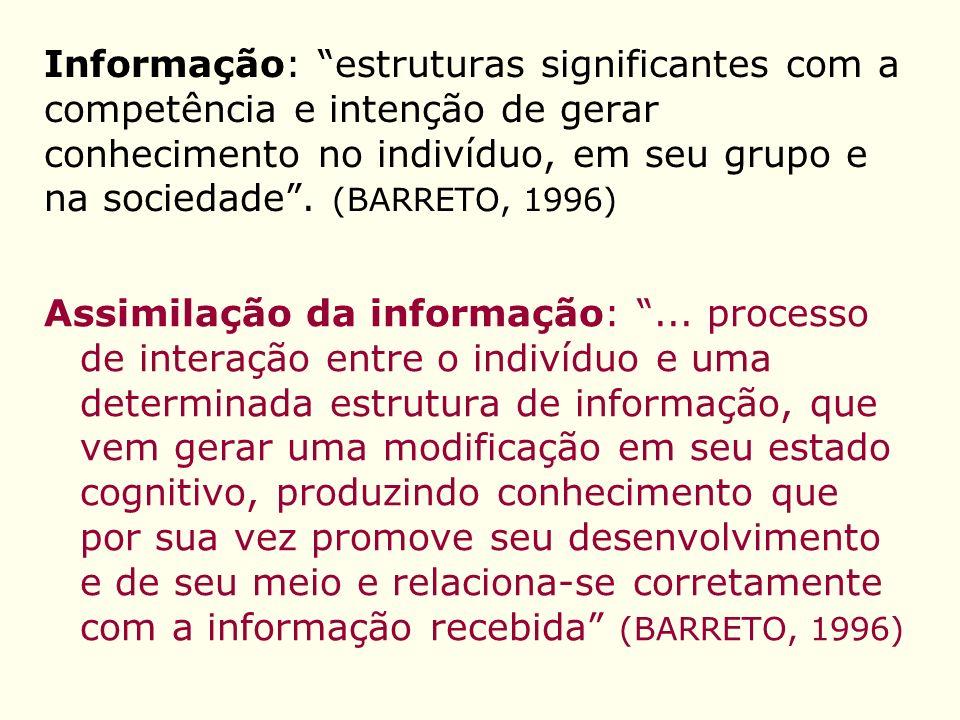 Informação: estruturas significantes com a competência e intenção de gerar conhecimento no indivíduo, em seu grupo e na sociedade . (BARRETO, 1996)