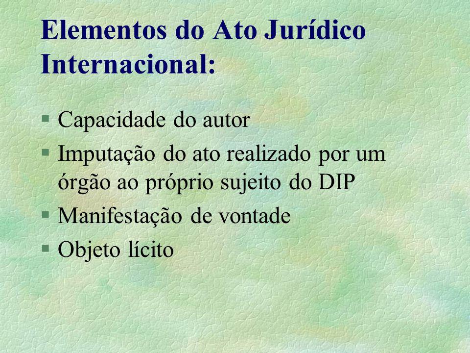 Elementos do Ato Jurídico Internacional: