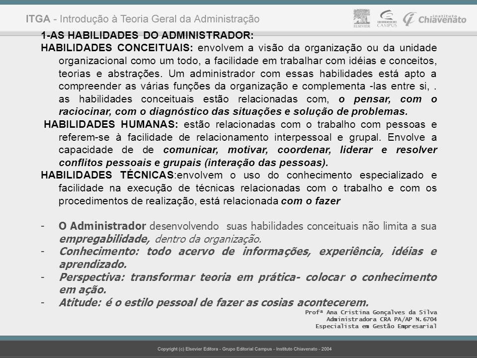 1-AS HABILIDADES DO ADMINISTRADOR: