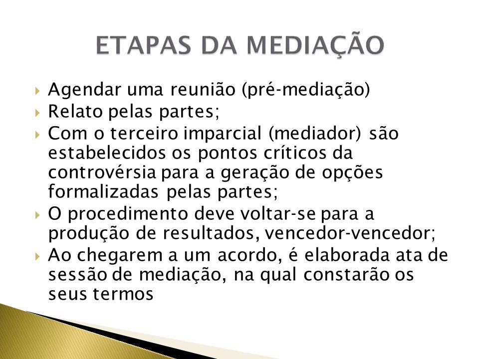 ETAPAS DA MEDIAÇÃO Agendar uma reunião (pré-mediação)