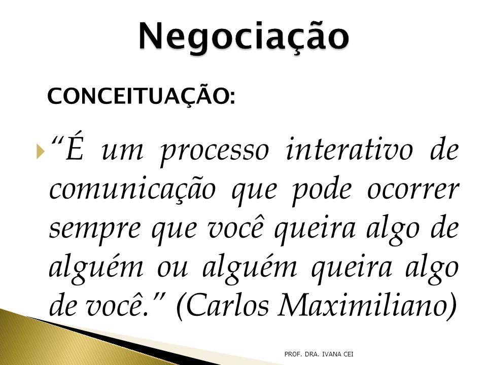 Negociação CONCEITUAÇÃO: