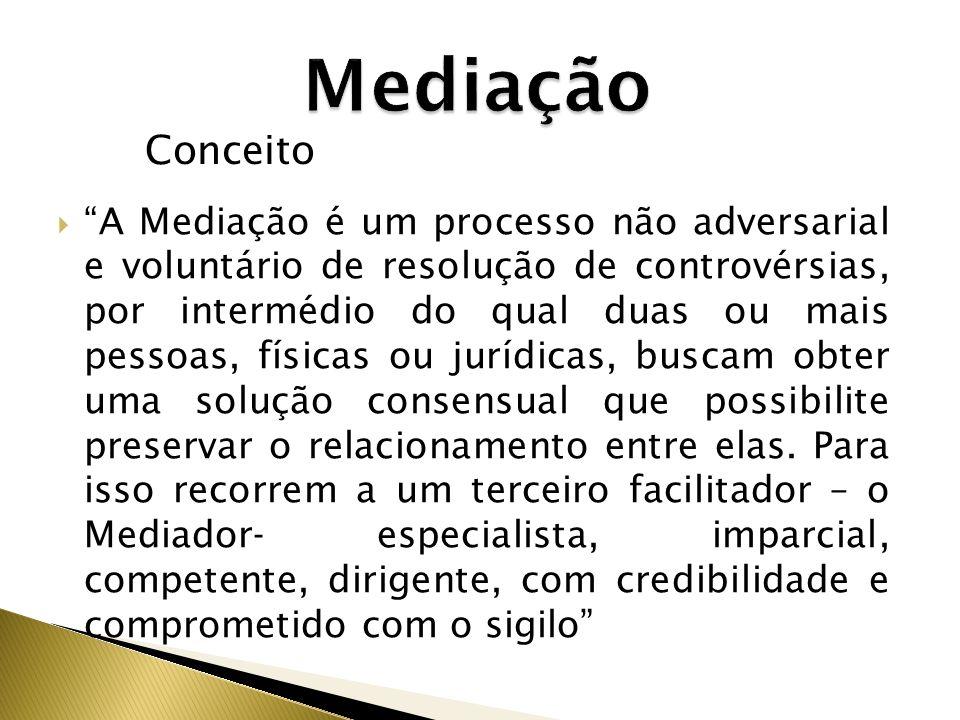 Mediação Conceito.