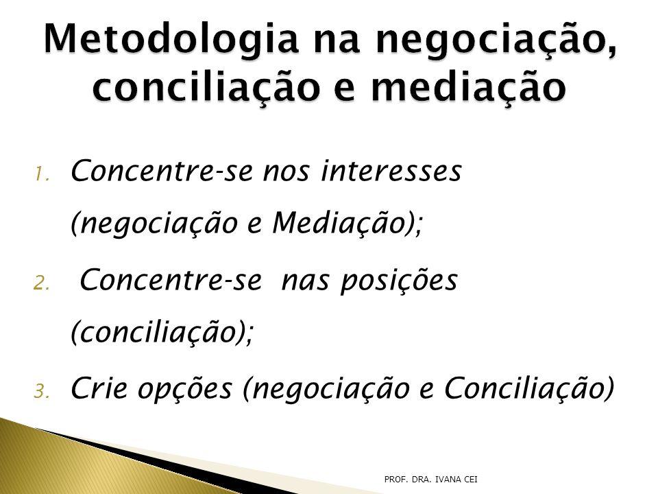 Metodologia na negociação, conciliação e mediação