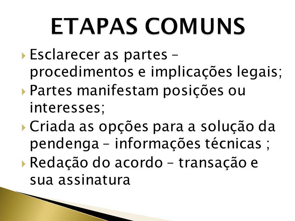 ETAPAS COMUNS Esclarecer as partes – procedimentos e implicações legais; Partes manifestam posições ou interesses;