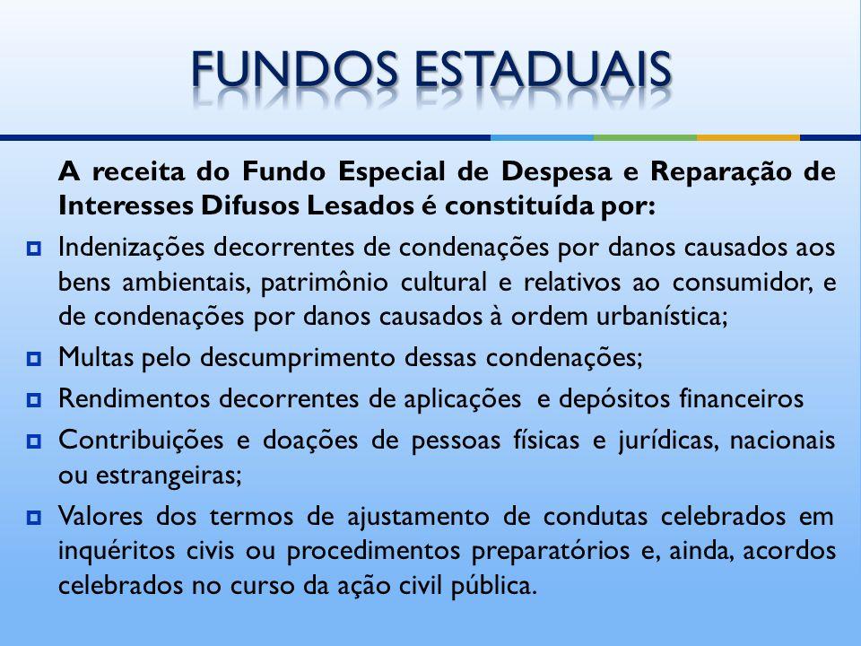 FUNDOS ESTADUAIS A receita do Fundo Especial de Despesa e Reparação de Interesses Difusos Lesados é constituída por: