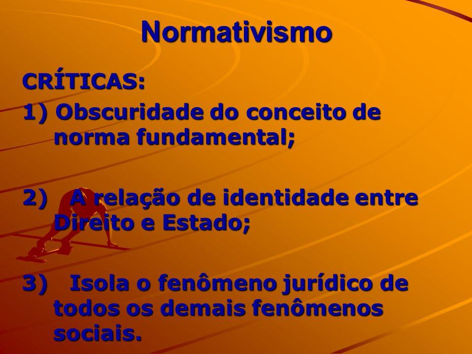 Normativismo CRÍTICAS: