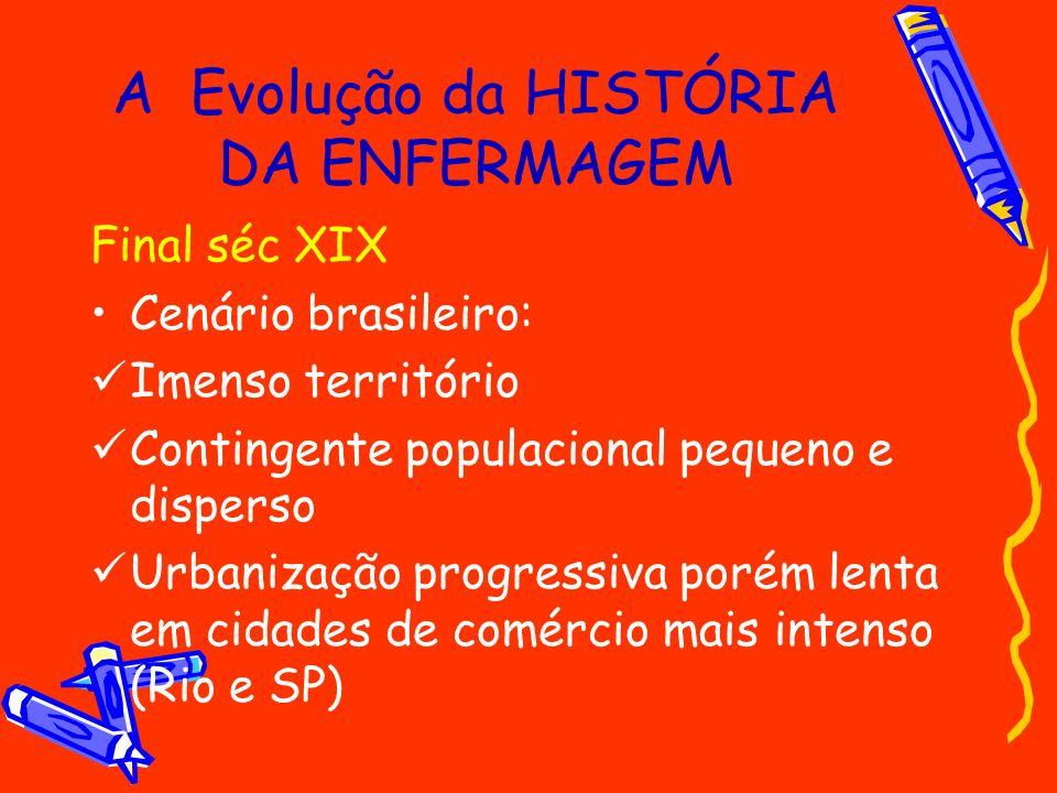 A Evolução da HISTÓRIA DA ENFERMAGEM