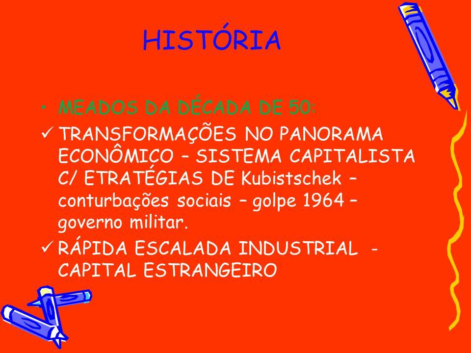 HISTÓRIA MEADOS DA DÉCADA DE 50: